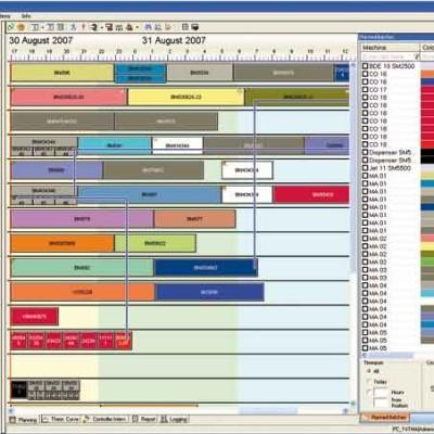 planboard2